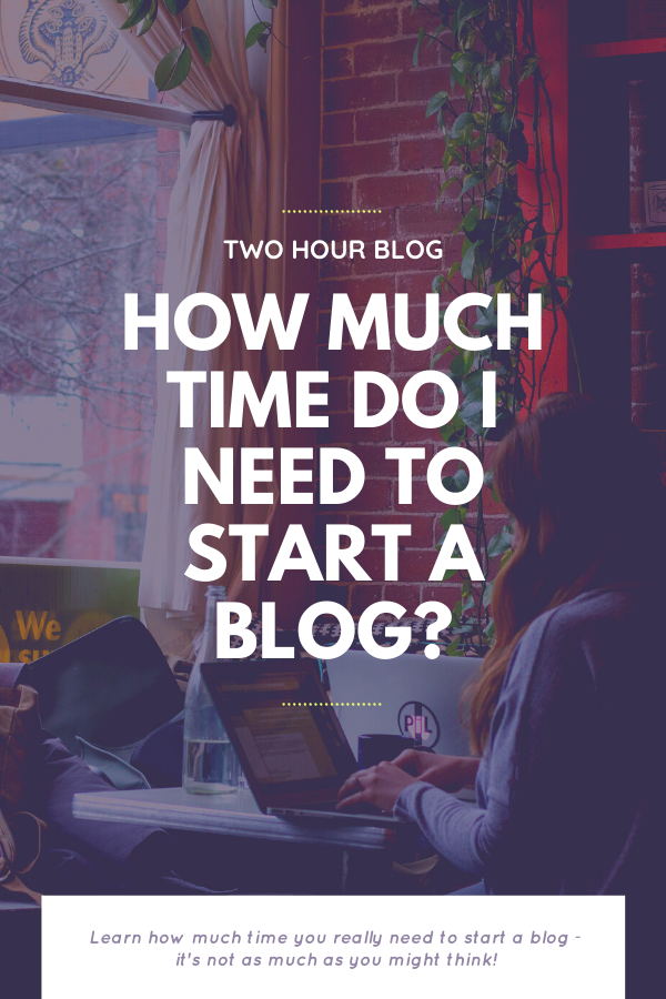 How much time do I need to start a blog?